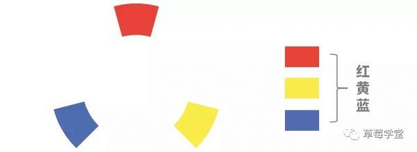 色彩搭配常识-新媒体必须知道的运营常识 自媒体 第3张