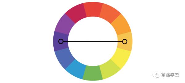 色彩搭配常识-新媒体必须知道的运营常识 自媒体 第22张