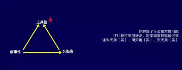 微信裂变6大增长强关系核心要诀 流量 微商引流 微信 经验心得 第4张