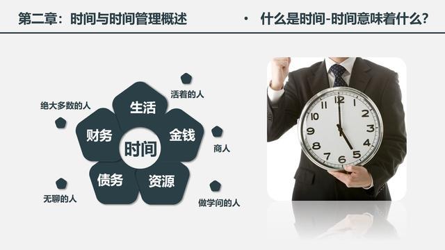 为什么需要时间管理
