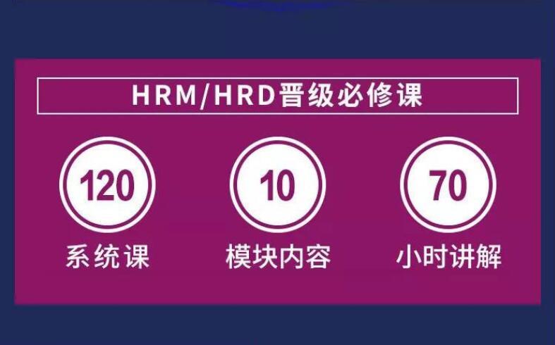 HRM/HRD晋级必修课